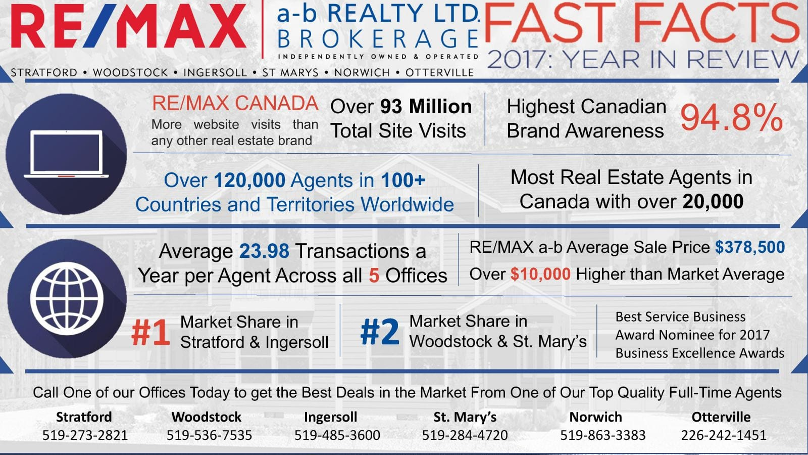 One-Page Remax pitch
